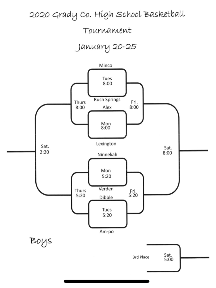 HS Boys Grady County Tournament bracket released