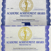 Ninnekah Teams Win Academic Achievement Awards
