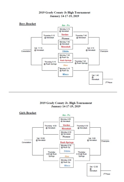 2019 Grady Co JH Basketball Bracket