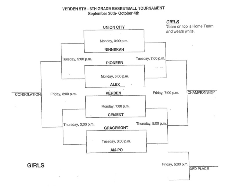 Ninnekah 5-6th Grade Basketball to Open Season at Verden Tournament